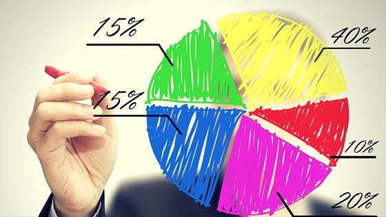 diversificar a carteira de investimentos
