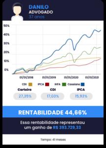 Danilo_mobile