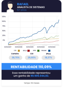 Rafael_mobile