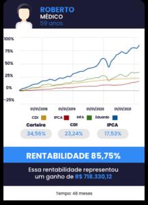 Roberto_mobile