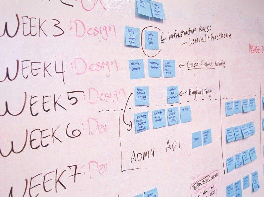 planejamento organizado