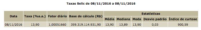 taxa-selic-novembro-2016