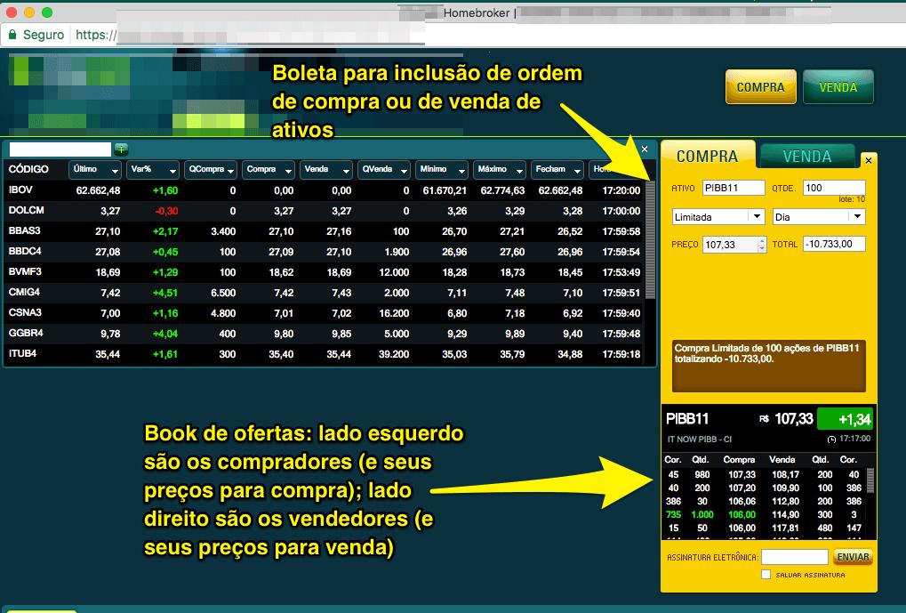 Bolsa De Valores Passo Fundo : Como investir na bolsa de valores com pouco e muito